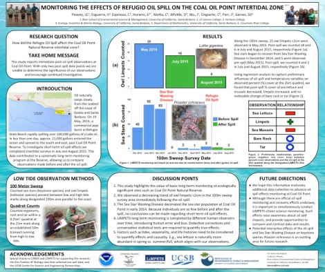 Monitoring of the Refugio Oil Spill scientific poster presented by Gaines Lab summer interns at the Natural Reserve System 50th Anniversary conference on October 2, 2015.